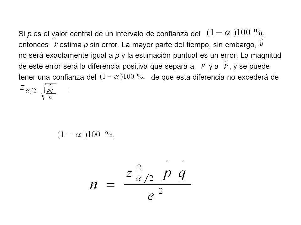 Si p es el valor central de un intervalo de confianza del entonces estima p sin error. La mayor parte del tiempo, sin embargo, no será exactamente igu