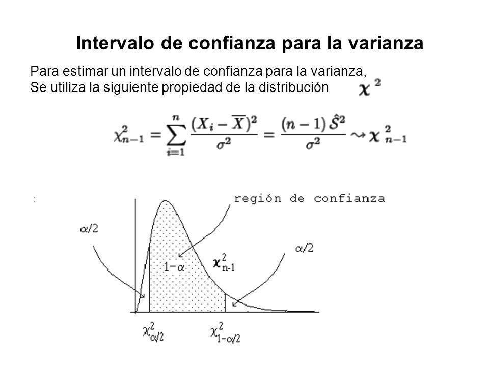 Intervalo de confianza para la varianza Para estimar un intervalo de confianza para la varianza, Se utiliza la siguiente propiedad de la distribución :