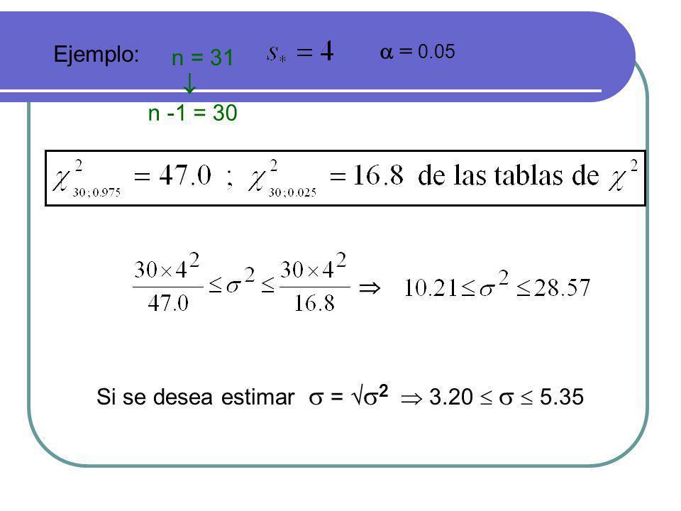 Ejemplo: n = 31 = 0.05 n -1 = 30 Si se desea estimar = 2 3.20 5.35