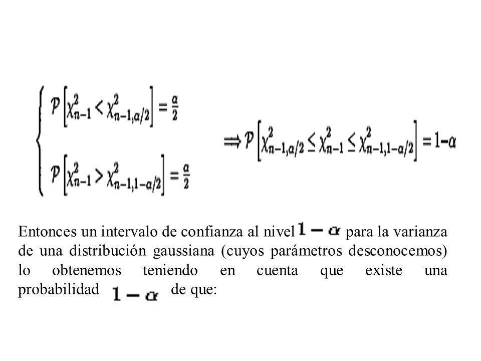 Entonces un intervalo de confianza al nivel para la varianza de una distribución gaussiana (cuyos parámetros desconocemos) lo obtenemos teniendo en cu