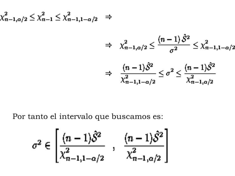 Al calcular las raíces cuadradas de los límites de confianza, se encuentra que un intervalo de confianza de 98% paraes: Dado que este intervalo deja fuera la posibilidad de que sea igual a 1, entonces es correcta la suposición que se hizo en el ejemplo7.8 de que ó