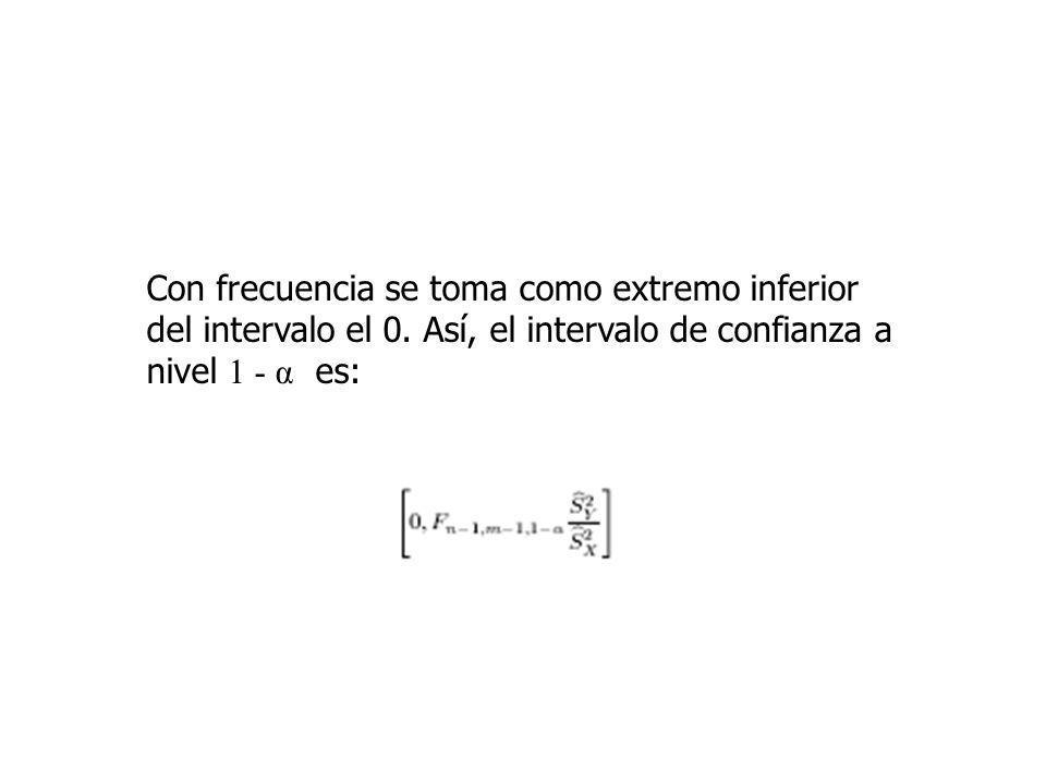 Intervalo de confianza para la Diferencia de Varianzas Con frecuencia se toma como extremo inferior del intervalo el 0. Así, el intervalo de confianza