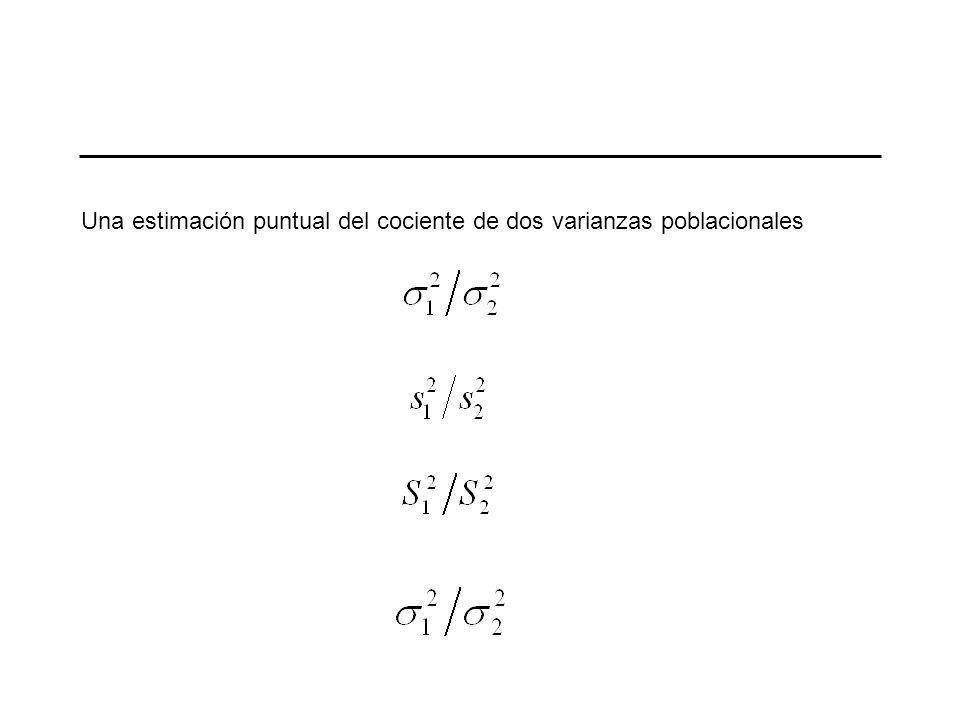 Estimación de la razón de dos varianzas Una estimación puntual del cociente de dos varianzas poblacionales está dada por la razón de la variancias mué