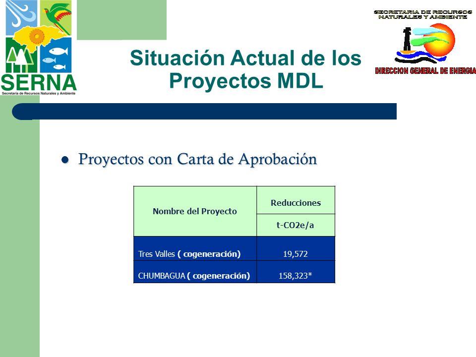 Situación Actual de los Proyectos MDL Proyectos en PIN´s y PDD´s Proyectos en PIN´s y PDD´s – Proyecto Lámparas ahorradoras en el subsector residencial de Honduras (Tegucigalpa, San Pedro Sula, Ceiba) con un ahorro de 50.12 Gwh/a.