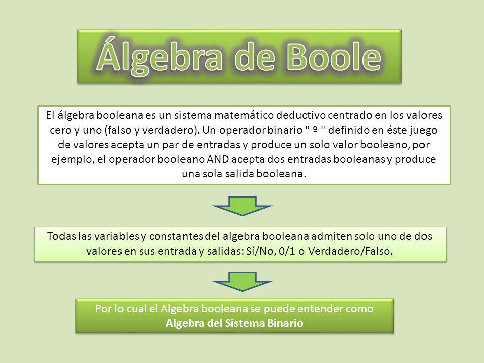Todas las variables y constantes del algebra booleana admiten solo uno de dos valores en sus entrada y salidas: Sí/No, 0/1 o Verdadero/Falso. Por lo c