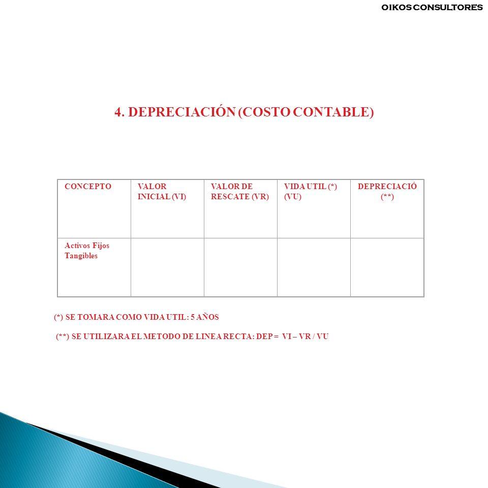 4. DEPRECIACIÓN (COSTO CONTABLE) CONCEPTOVALOR INICIAL (VI) VALOR DE RESCATE (VR) VIDA UTIL (*) (VU) DEPRECIACIÓ (**) Activos Fijos Tangibles (*) SE T