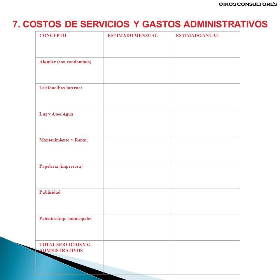 7. COSTOS DE SERVICIOS Y GASTOS ADMINISTRATIVOS CONCEPTOESTIMADO MENSUALESTIMADO ANUAL Alquiler (con condominio) Teléfono/Fax/internet Luz y Aseo/Agua