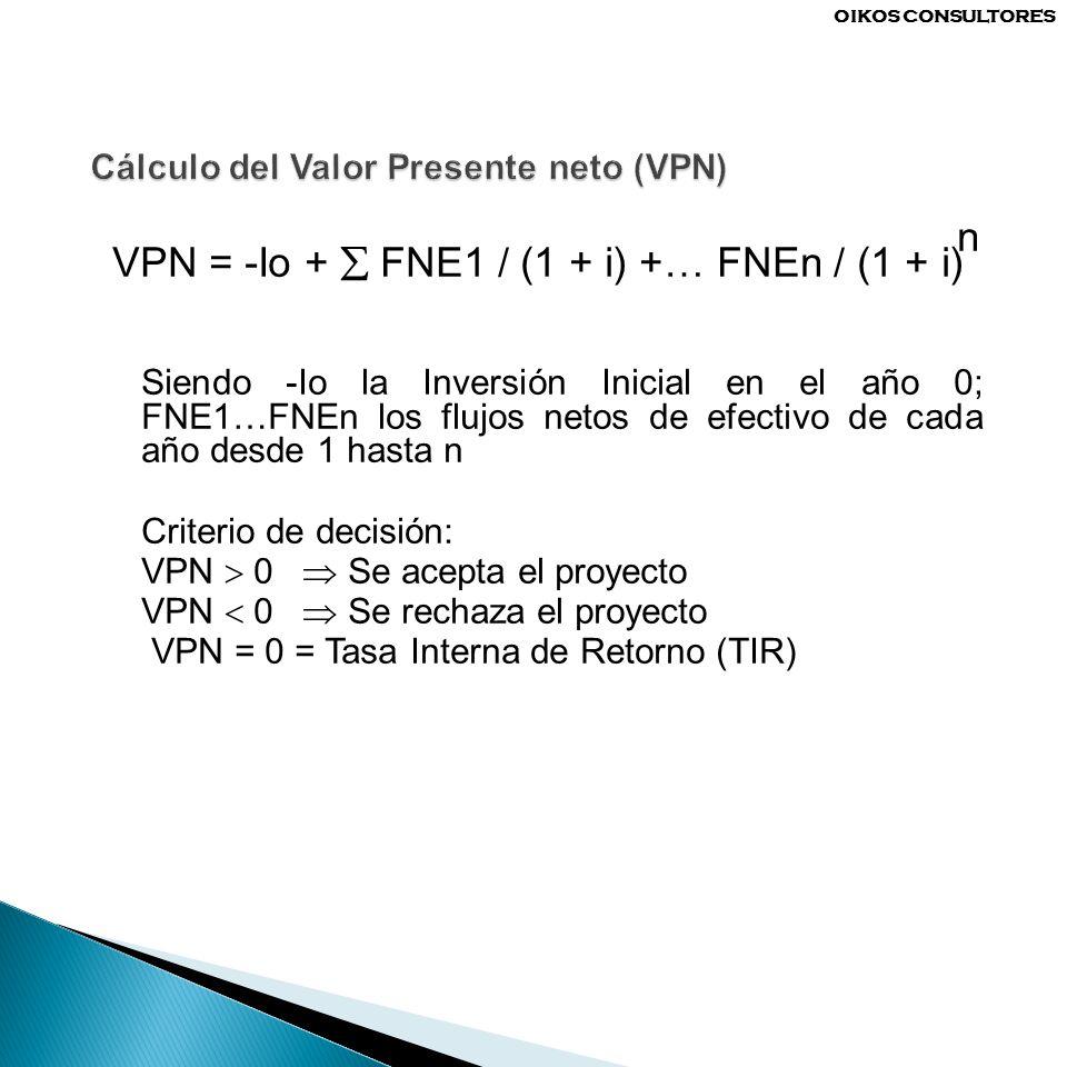 n VPN = -Io + FNE1 / (1 + i) + … FNEn / (1 + i) Siendo -Io la Inversión Inicial en el año 0; FNE1…FNEn los flujos netos de efectivo de cada año desde