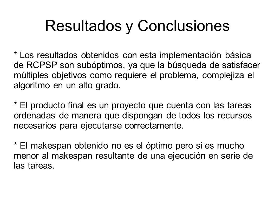 Resultados y Conclusiones * Los resultados obtenidos con esta implementación básica de RCPSP son subóptimos, ya que la búsqueda de satisfacer múltiple