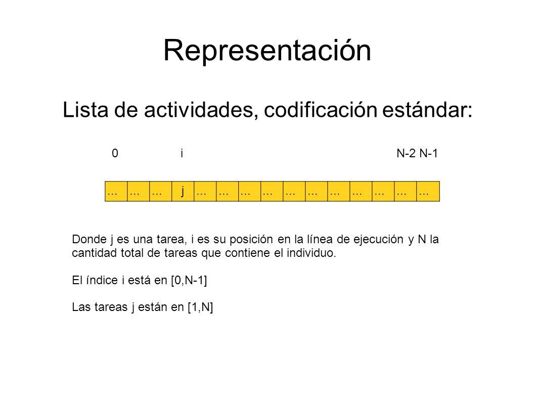 Representación Lista de actividades, codificación estándar:... j i0N-1N-2 Donde j es una tarea, i es su posición en la línea de ejecución y N la canti