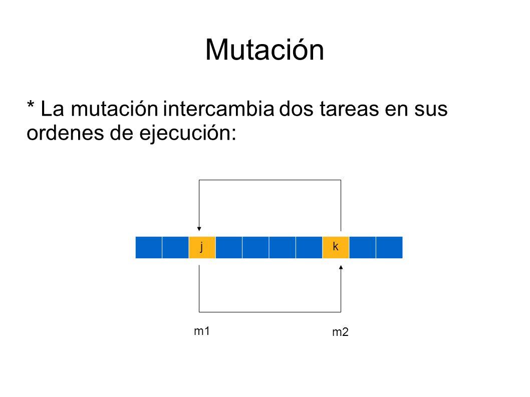 Mutación * La mutación intercambia dos tareas en sus ordenes de ejecución: jk m1 m2