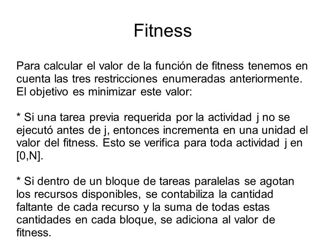 Fitness Para calcular el valor de la función de fitness tenemos en cuenta las tres restricciones enumeradas anteriormente. El objetivo es minimizar es