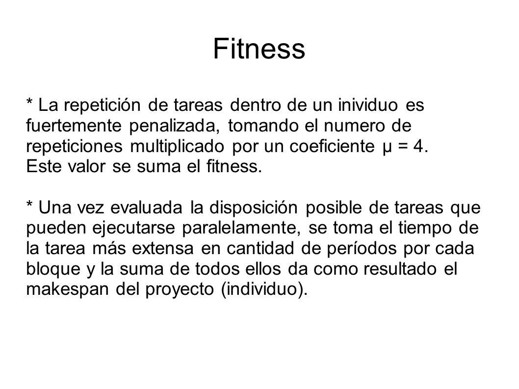 Fitness * La repetición de tareas dentro de un inividuo es fuertemente penalizada, tomando el numero de repeticiones multiplicado por un coeficiente μ