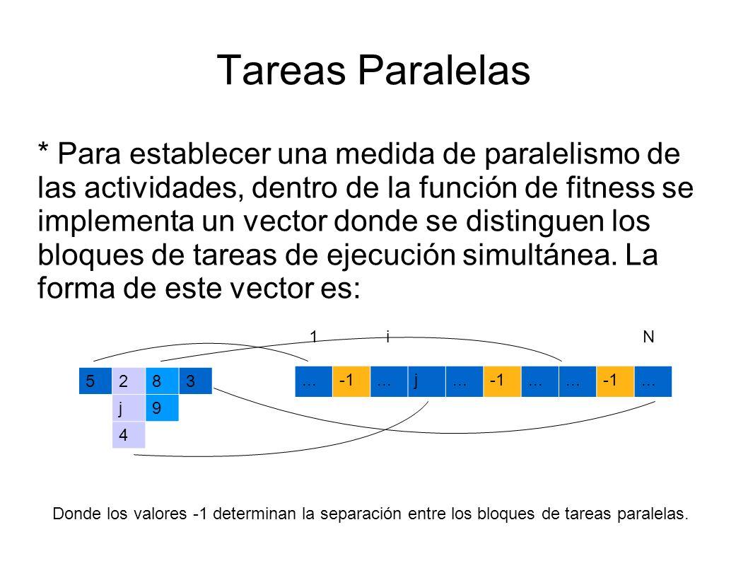* Para establecer una medida de paralelismo de las actividades, dentro de la función de fitness se implementa un vector donde se distinguen los bloque