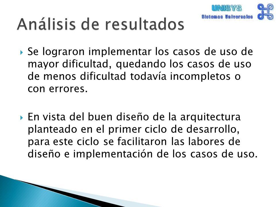 Se lograron implementar los casos de uso de mayor dificultad, quedando los casos de uso de menos dificultad todavía incompletos o con errores.