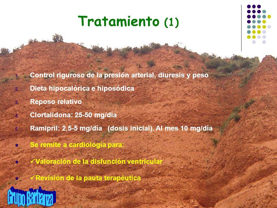 Tratamiento (1) 1. Control riguroso de la presión arterial, diuresis y peso 2. Dieta hipocalórica e hiposódica 3. Reposo relativo 4. Clortalidona: 25-
