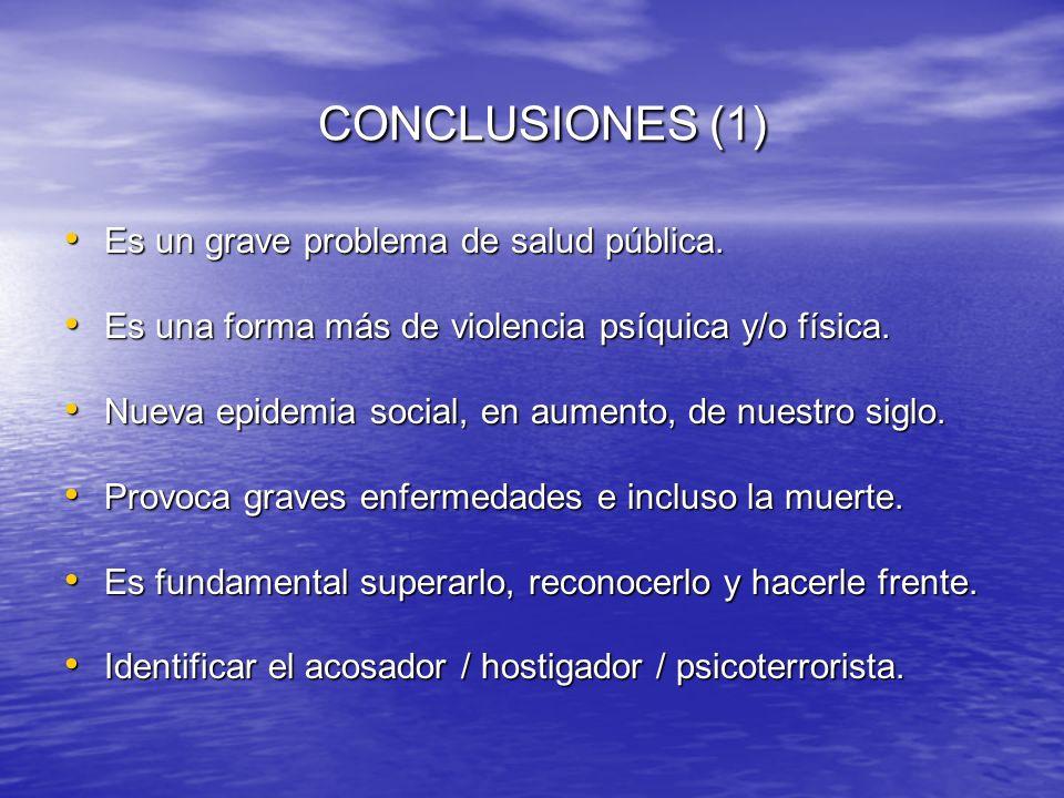 CONCLUSIONES (1) CONCLUSIONES (1) Es un grave problema de salud pública. Es un grave problema de salud pública. Es una forma más de violencia psíquica
