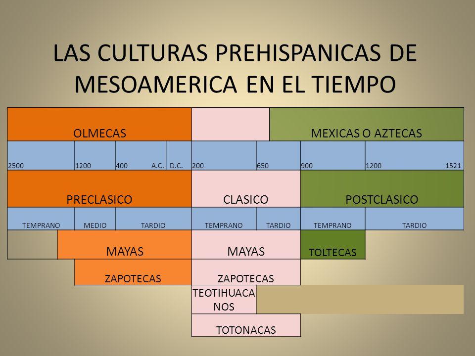 LAS CULTURAS PREHISPANICAS DE MESOAMERICA EN EL TIEMPO OLMECAS MEXICAS O AZTECAS 25001200400 A.C. D.C.2006509001200 1521 PRECLASICOCLASICOPOSTCLASICO