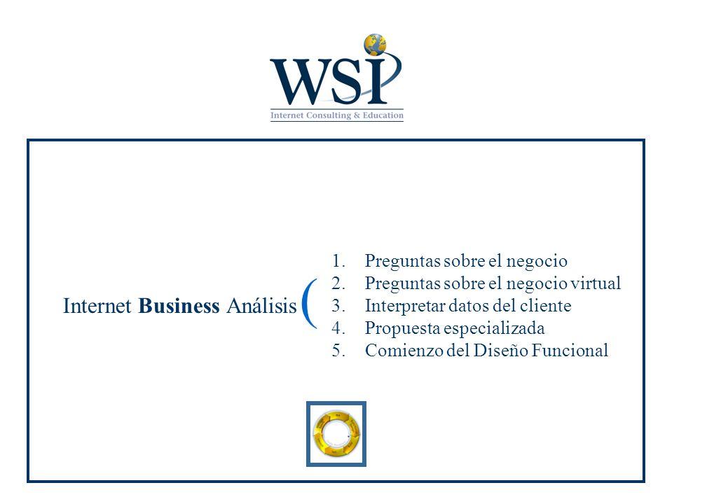 Internet Business Análisis ( 1.Preguntas sobre el negocio 2.Preguntas sobre el negocio virtual 3.Interpretar datos del cliente 4.Propuesta especializa