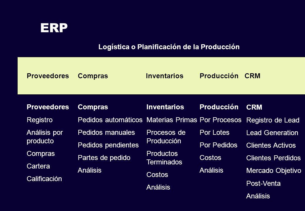 Logística o Planificación de la Producción InventariosComprasProveedoresProducción ERP CRM Proveedores Registro Análisis por producto Compras Cartera