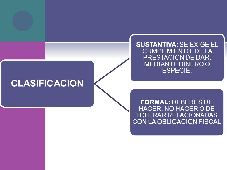 SUJETOS ACTIVO: ESTADO, CON LA FACULTAD DE EXIGIR EL CUMPLIMIENTO DE LAS OBLIGACIONES FISCALES FEDERACION, ESTADOS Y MUNICIPIOS ORGANISMOS PARAFISCALES (IMSS, INFONAVIT) PASIVO: CONTRIBUYENTE OBLIGADO A CONTRIBUIR PARA EL GASTO PUBLICO ART.