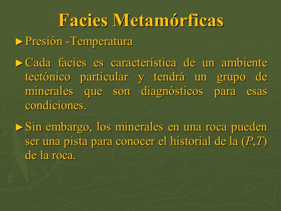 Facies Metamórficas Presión -Temperatura Presión -Temperatura Cada facies es característica de un ambiente tectónico particular y tendrá un grupo de m
