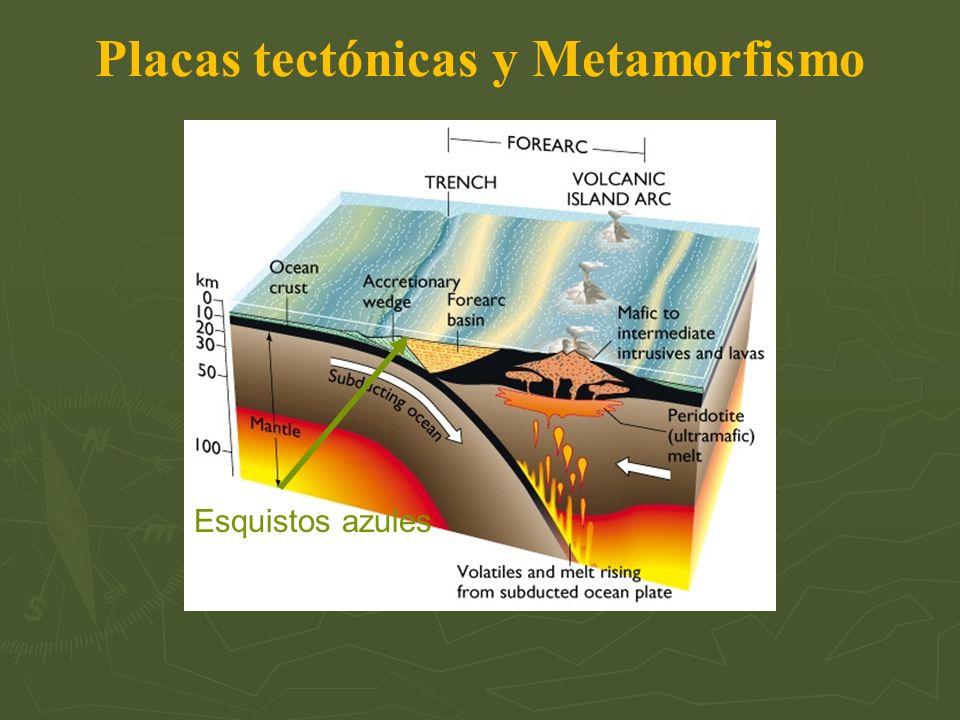 Placas tectónicas y Metamorfismo Esquistos azules