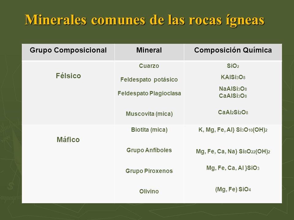 Minerales comunes de las rocas ígneas Grupo ComposicionalMineralComposición Química Félsico Cuarzo Feldespato potásico Feldespato Plagioclasa Muscovit