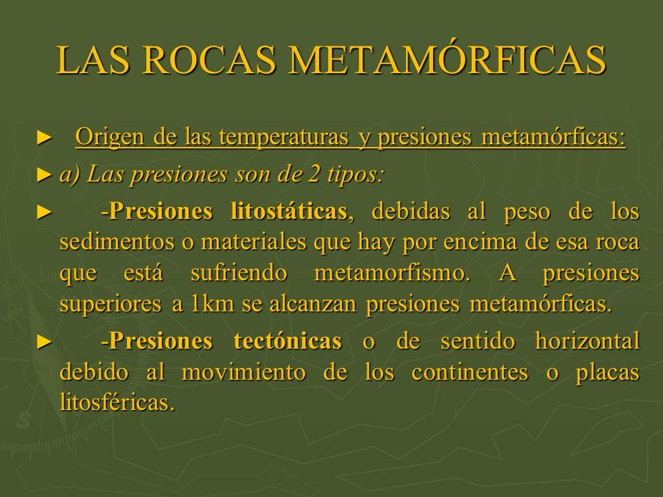 LAS ROCAS METAMÓRFICAS Origen de las temperaturas y presiones metamórficas: Origen de las temperaturas y presiones metamórficas: a) Las presiones son