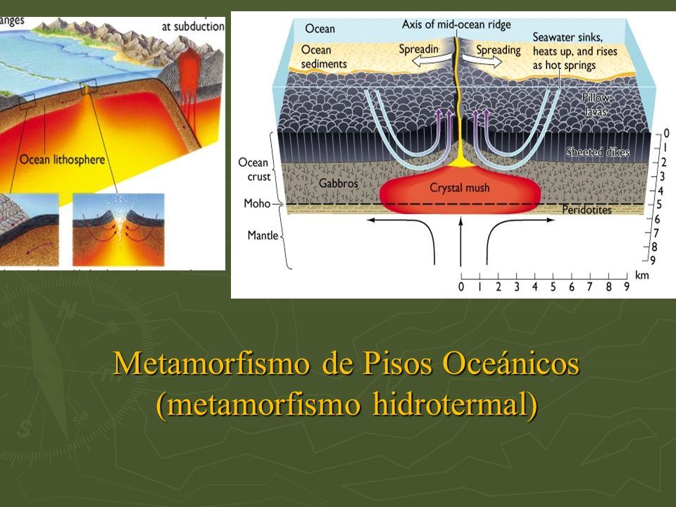 Metamorfismo de Pisos Oceánicos (metamorfismo hidrotermal)