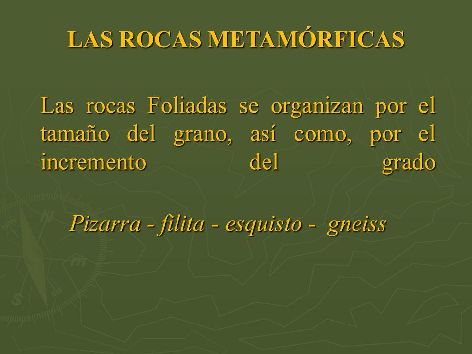 Las rocas Foliadas se organizan por el tamaño del grano, así como, por el incremento del grado Pizarra - filita - esquisto - gneiss LAS ROCAS METAMÓRF
