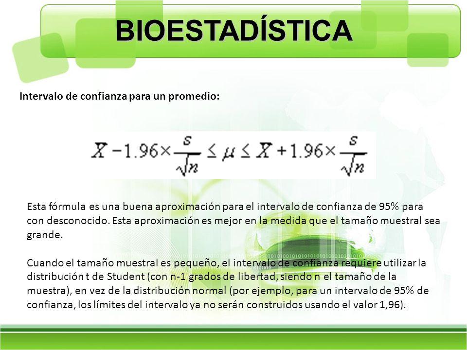 BIOESTADÍSTICA Intervalo de confianza para un promedio: Esta fórmula es una buena aproximación para el intervalo de confianza de 95% para con desconoc