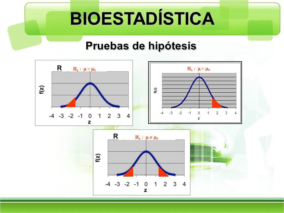 H a : < 0 H a : 0 Regla empírica -4-3-201234 z f(z) H a : > 0 Pruebas de hipótesis BIOESTADÍSTICA
