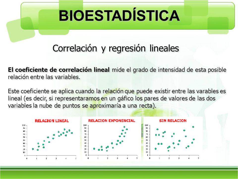 El coeficiente de correlación lineal mide el grado de intensidad de esta posible relación entre las variables. Este coeficiente se aplica cuando la re