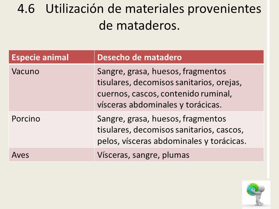 4.6Utilización de materiales provenientes de mataderos. Especie animalDesecho de matadero VacunoSangre, grasa, huesos, fragmentos tisulares, decomisos