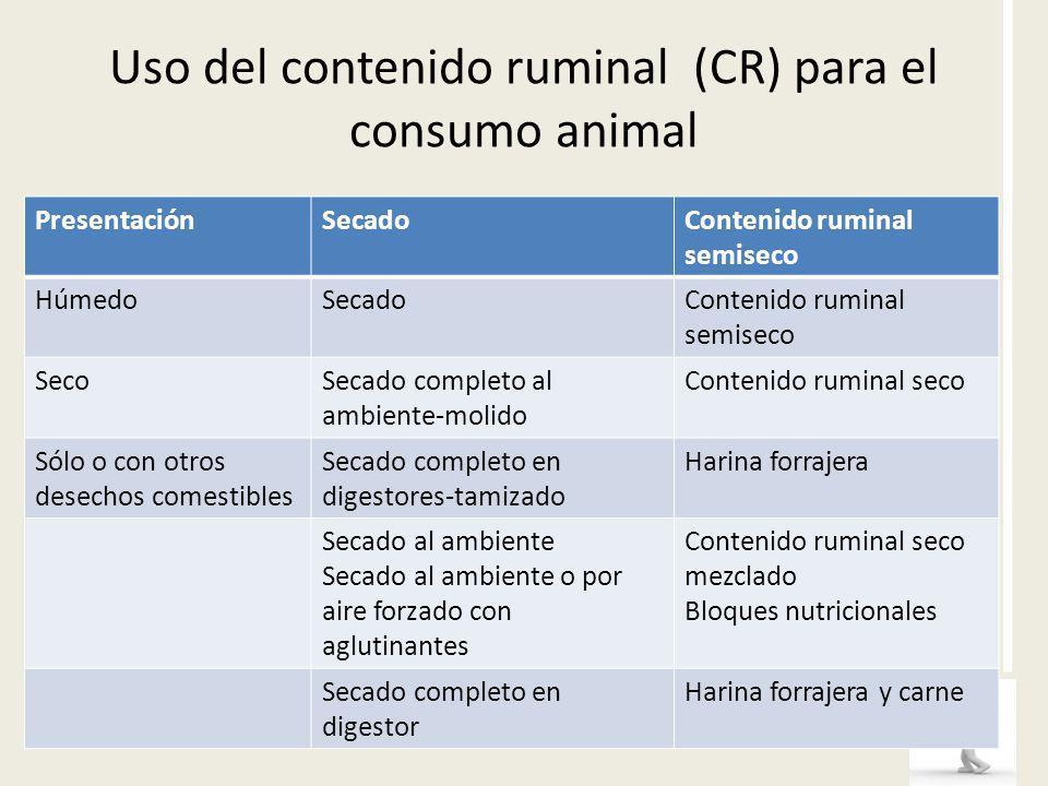 Uso del contenido ruminal (CR) para el consumo animal PresentaciónSecadoContenido ruminal semiseco HúmedoSecadoContenido ruminal semiseco SecoSecado c