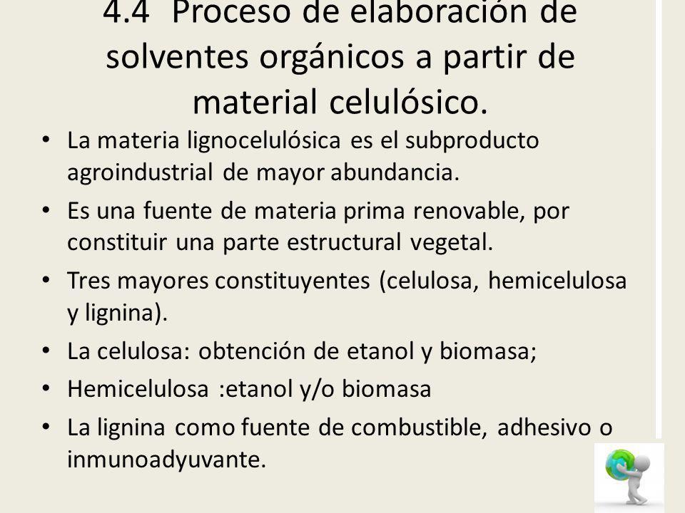 4.4Proceso de elaboración de solventes orgánicos a partir de material celulósico. La materia lignocelulósica es el subproducto agroindustrial de mayor