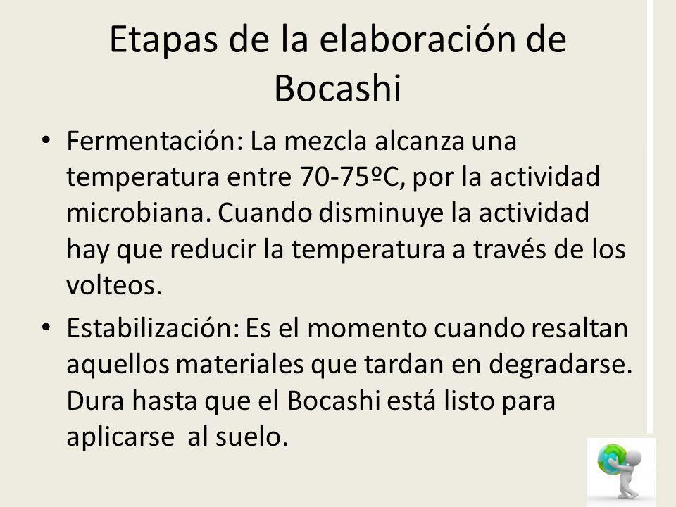 Etapas de la elaboración de Bocashi Fermentación: La mezcla alcanza una temperatura entre 70-75ºC, por la actividad microbiana. Cuando disminuye la ac