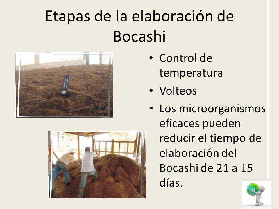 Etapas de la elaboración de Bocashi Control de temperatura Volteos Los microorganismos eficaces pueden reducir el tiempo de elaboración del Bocashi de