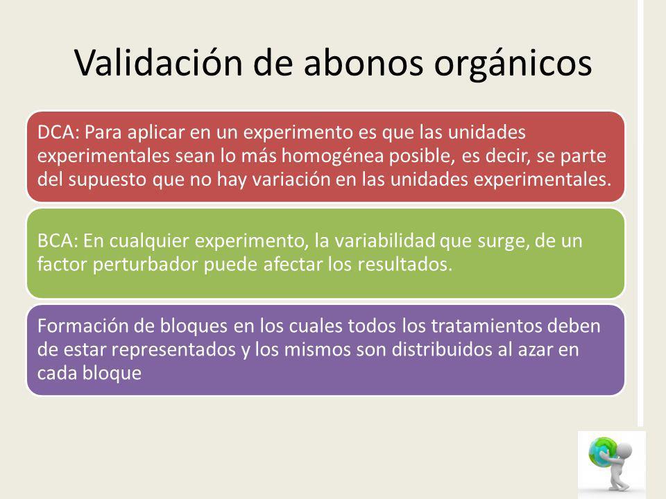 Validación de abonos orgánicos DCA: Para aplicar en un experimento es que las unidades experimentales sean lo más homogénea posible, es decir, se part