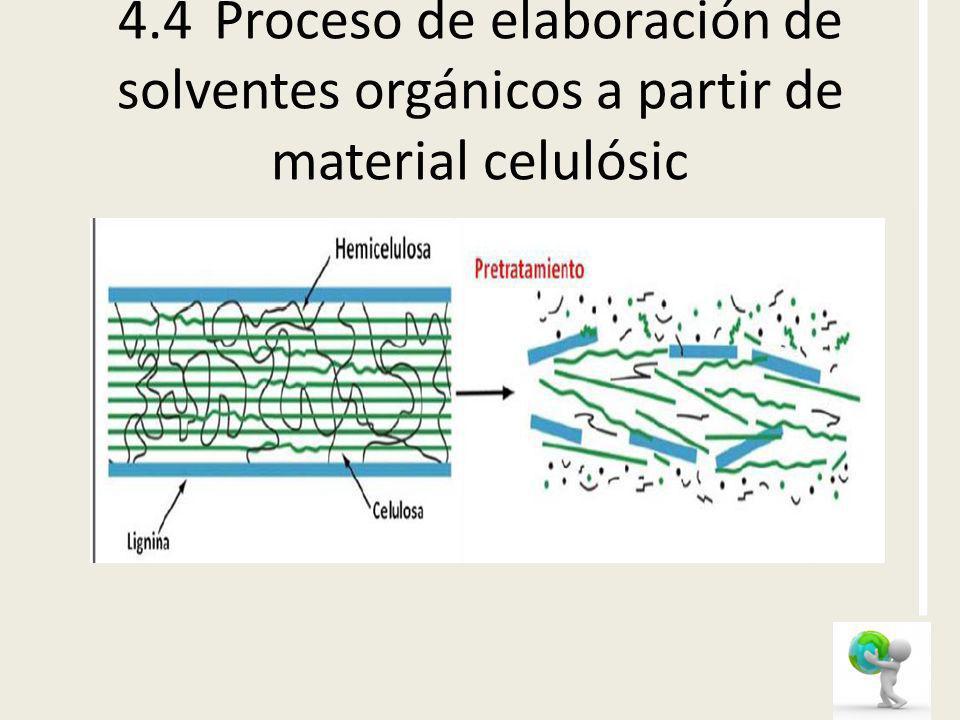 4.4Proceso de elaboración de solventes orgánicos a partir de material celulósic