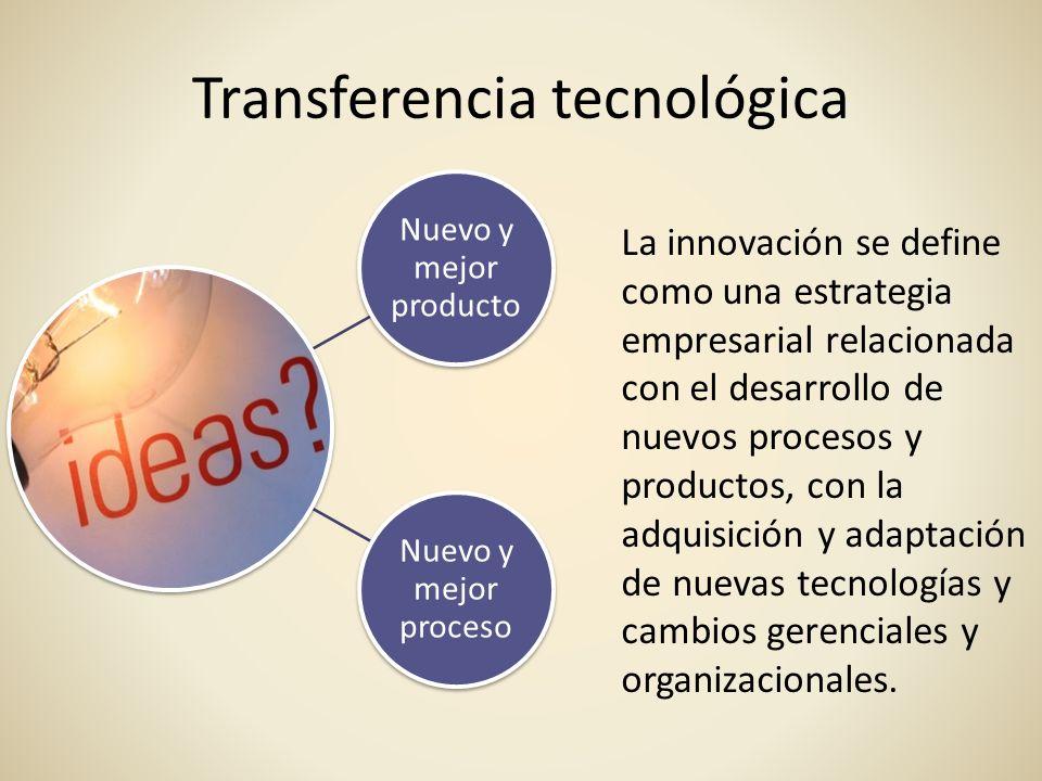 Transferencia tecnológica Nuevo y mejor producto Nuevo y mejor proceso La innovación se define como una estrategia empresarial relacionada con el desa