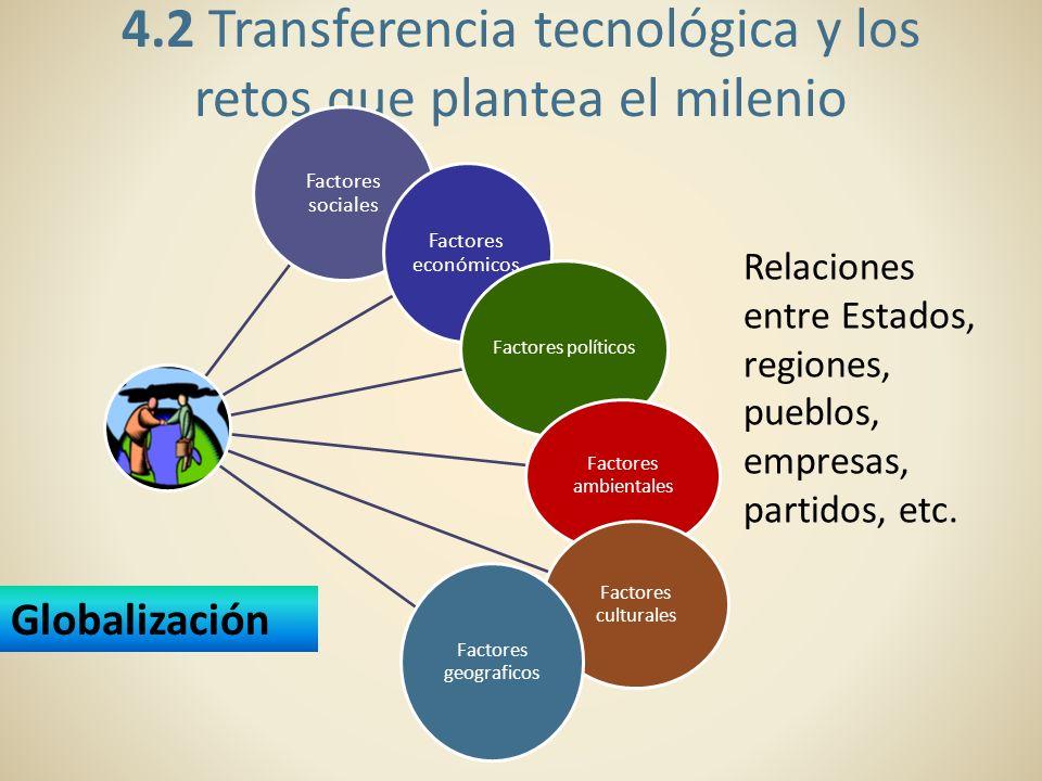 4.2 Transferencia tecnológica y los retos que plantea el milenio Factores sociales Factores económicos Factores políticos Factores ambientales Factore