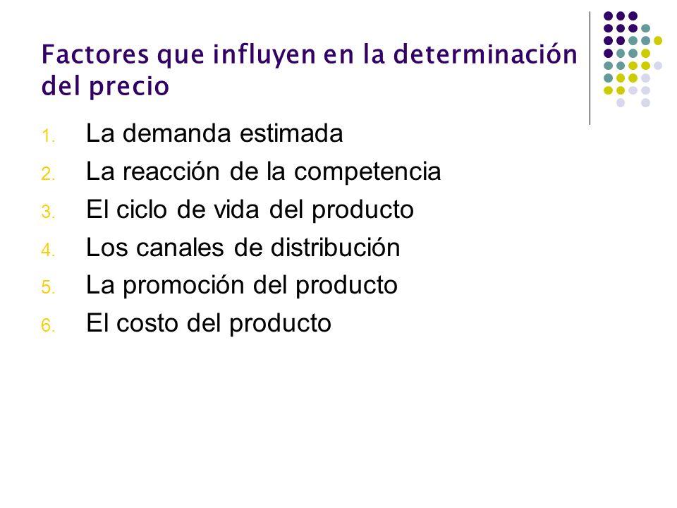 Factores que influyen en la determinación del precio 1. La demanda estimada 2. La reacción de la competencia 3. El ciclo de vida del producto 4. Los c