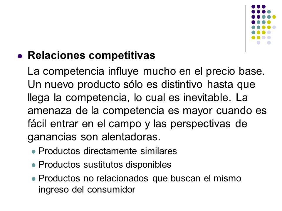 Relaciones competitivas La competencia influye mucho en el precio base. Un nuevo producto sólo es distintivo hasta que llega la competencia, lo cual e