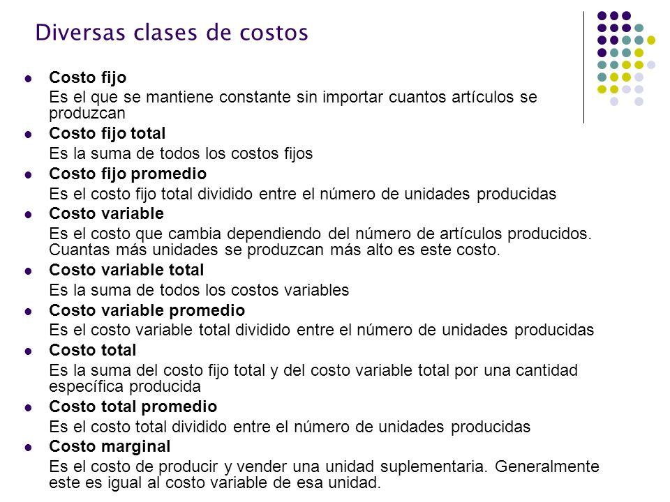Diversas clases de costos Costo fijo Es el que se mantiene constante sin importar cuantos artículos se produzcan Costo fijo total Es la suma de todos