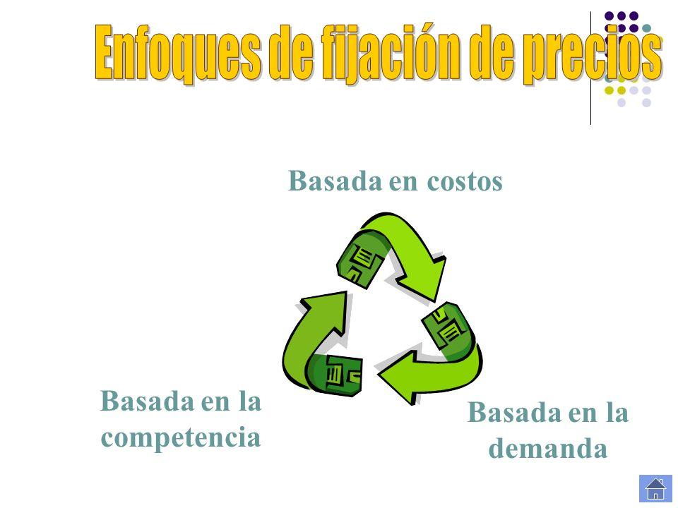 Basada en costos Basada en la demanda Basada en la competencia