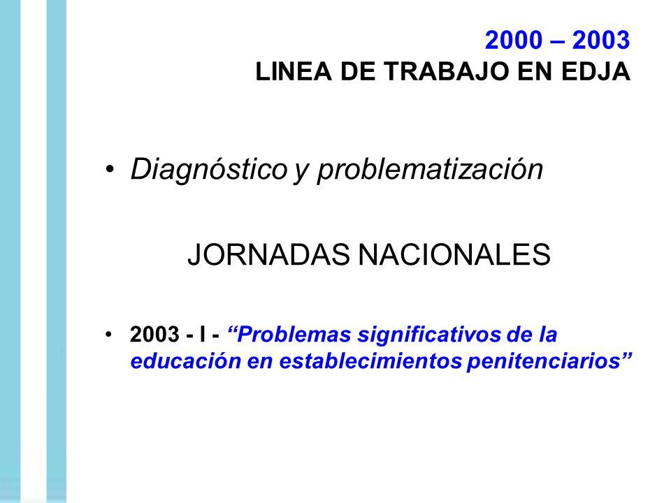 Diagnóstico y problematización JORNADAS NACIONALES 2003 - I - Problemas significativos de la educación en establecimientos penitenciarios 2000 – 2003