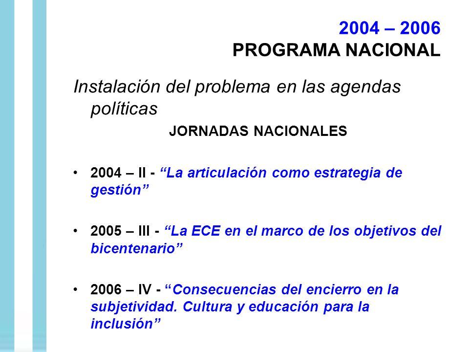 Instalación del problema en las agendas políticas JORNADAS NACIONALES 2004 – II - La articulación como estrategia de gestión 2005 – III - La ECE en el