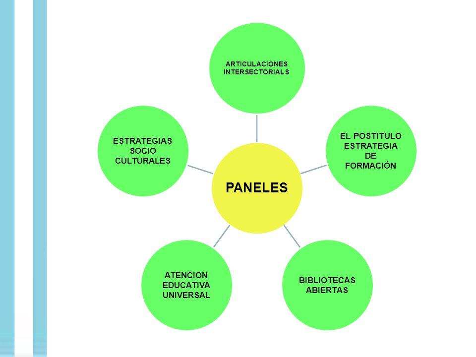 ARTICULACIONES INTERSECTORIALS EL POSTITULO ESTRATEGIA DE FORMACIÓN BIBLIOTECAS ABIERTAS ATENCION EDUCATIVA UNIVERSAL ESTRATEGIAS SOCIO CULTURALES